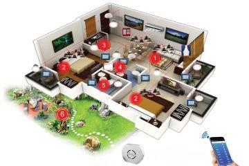 Tích hợp những tính năng SmartHome để nhà bạn hoàn hảo hơn